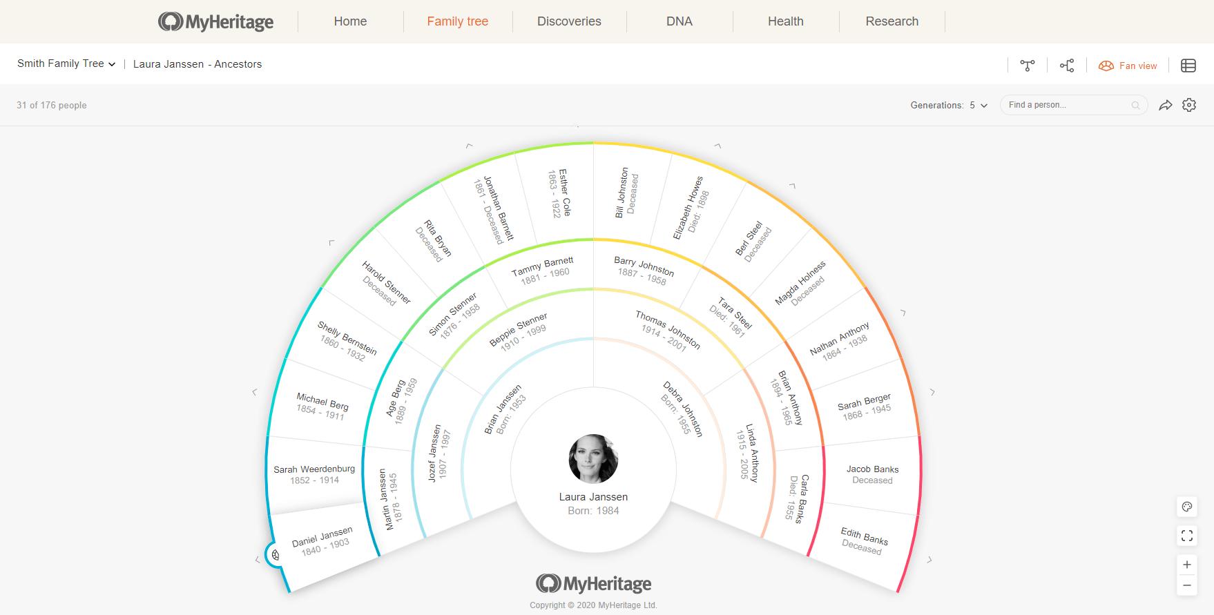 Aproveitando ao máximo as diferentes visualizações de árvores no MyHeritage